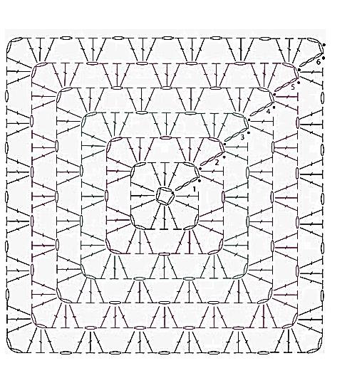 coperta uncineto granny square schema