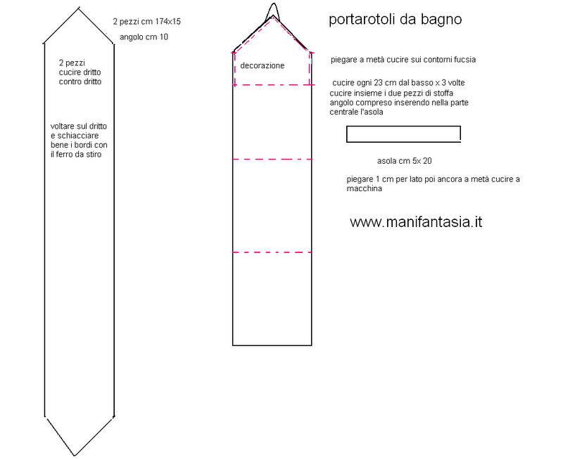 Come fare un portarotoli da bagno in stoffa manifantasia - Modelli di tende per bagno ...