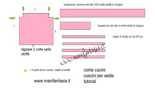 Cuscini Per Sedie Da Cucina Moderne - Design Per La Casa Moderna ...