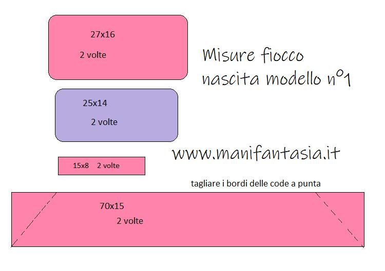 misure fiocco nascita modello 1