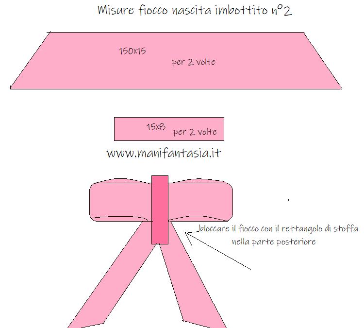 modello e misure fiocco nascita