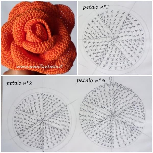 schema rosa uncinetto con gambo aperta 15 petali