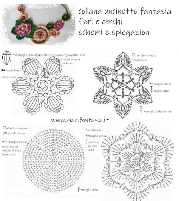 come fare una collana uncinetto schemi fiori