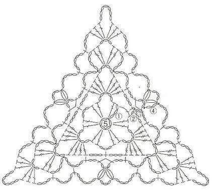 mattonelle uncinetto triangolari schema