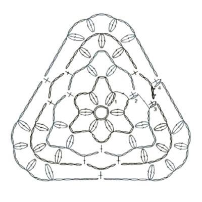 mattonelle uncinetto triangolari schemi tutorial