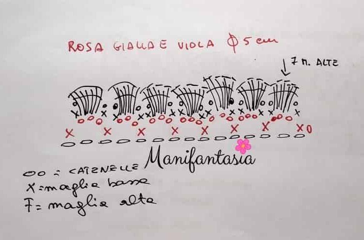 schema rose all'uncinetto arrotolate 5 cm