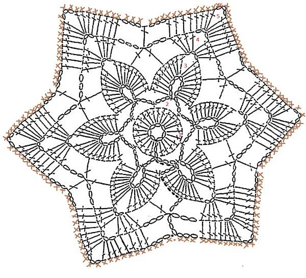 schema sottobicchieri uncinetto a forma di stella spiegazioni