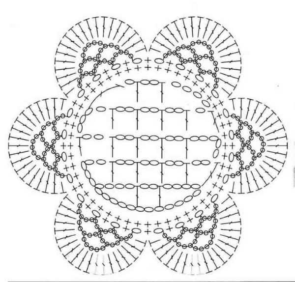 schemi irish crochet