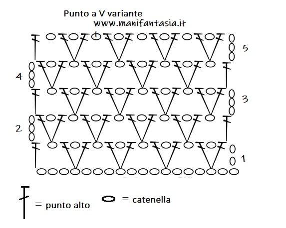 punto a v variante n 1