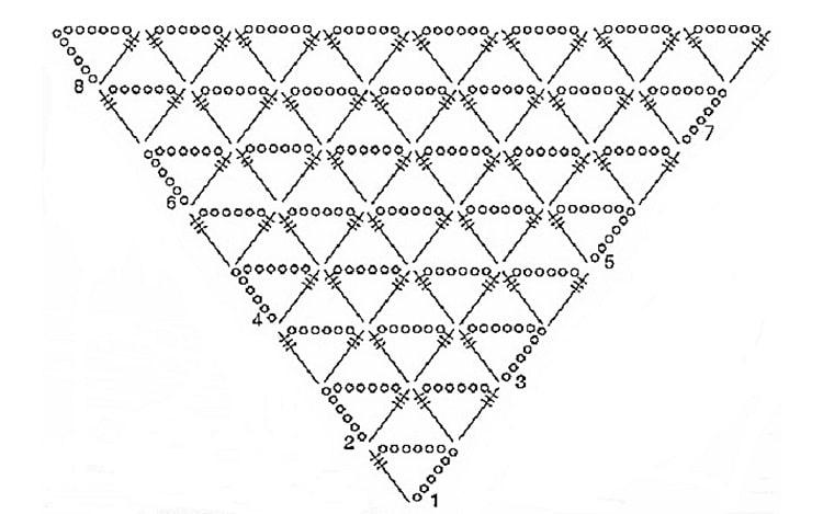 schema punto uncinetto rete a triangolini