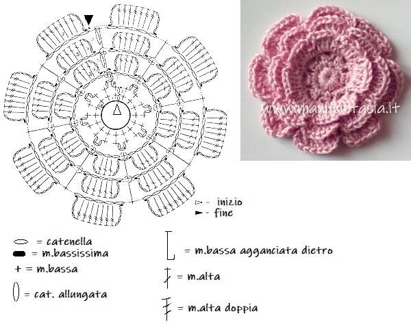 schema rosa d'irlanda ad uncinetto