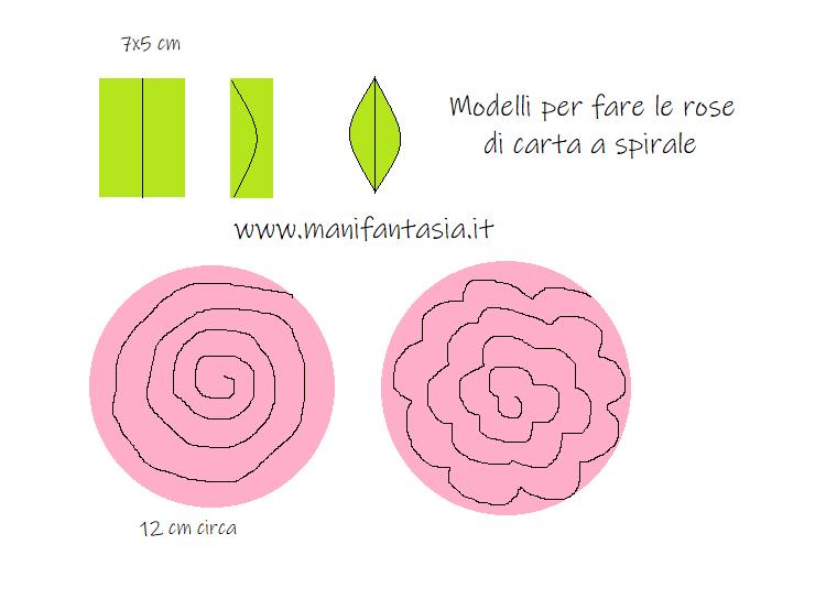 sagome rose di carta a spirale