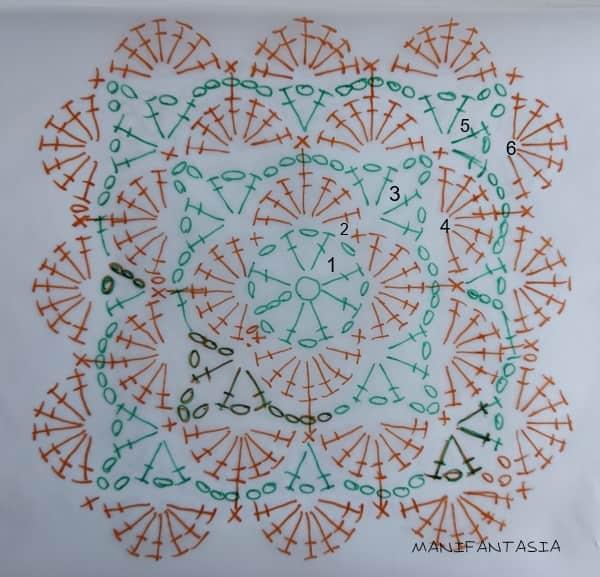 quadrato-uncinetto-con-ventagli-schema-facile