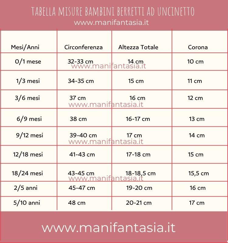 tabella misure bambini per berretti ad uncinetto