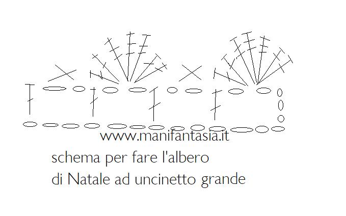 schema albero di natale uncinetto verde